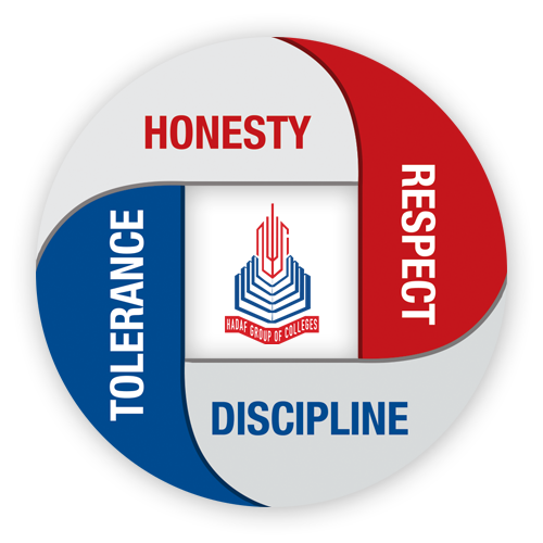 Core-Values-Logo